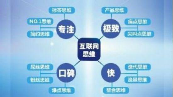 焱晟网络传媒公司——网络营销专家