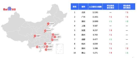 东莞人口排行_东莞长安人口分布图