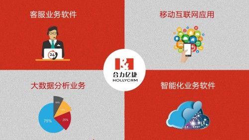 合力亿捷经多重评比,中标中国联通新客服项目
