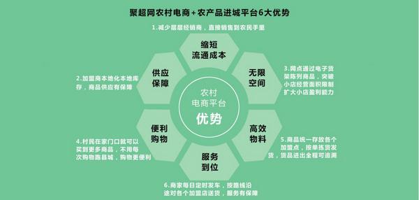 聚超网:电商平台遍乡村 特产销售不用愁
