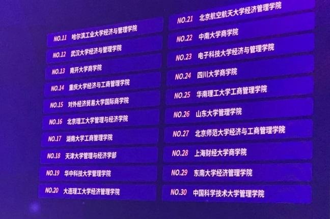 中国mba排行榜_2021《金融时报》全球MBA排名公布!